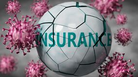 Free Insurance And Covid-19 Virus, Symbolized By Viruses Destroying Word Insurance To Picture That Coronavirus Outbreak Destroys Stock Photo - 176006820