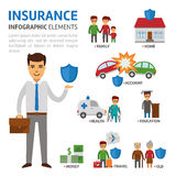 Insurance broker infographic elements, vector flat illustration on white background. Protection of people in difficult. Situations. Insurer with shield stock Royalty Free Stock Image