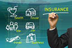 Insurance. Businessman underline Insurance word with sketching insured category Stock Photos
