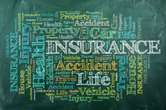 Insurance chalckboard. Word cloud of Insurance  and other releated words on green  blackboard Stock Images