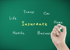 Insurance concept on blackboard Stock Photo