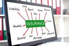 Insurance concept on a computer screen. Insurance concept shown on a computer screen stock photography