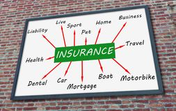 Insurance concept on a billboard. Insurance concept drawn on a billboard fixed on a brick wall stock image