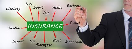 Insurance concept drawn by a businessman. Businessman drawing an insurance concept royalty free stock images