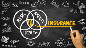 Insurance concept Royalty Free Stock Images