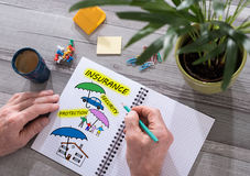 Insurance concept on a notepad Royalty Free Stock Photos