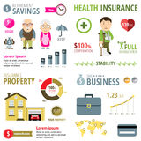 Insurance Infographic Royalty Free Stock Photos