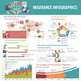Insurance Infographics Set. With finance and property protection symbols and charts vector illustration Stock Photo