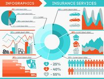 Insurance infographics set. With real estate property health car protection elements and charts vector illustration Royalty Free Stock Image