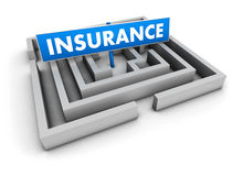 Insurance Labyrinth Concept Royalty Free Stock Photos