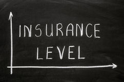 Insurance level Stock Images