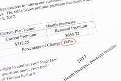 Insurance Premium Increase Stock Photography