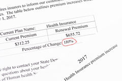 Insurance Premium Increase. Concept photo of insurance premium increase letter. Document created by photographer royalty free stock photography