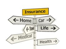 Insurance road sign Royalty Free Stock Photos