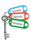 Insurance and Security. A key with labels isolated on white stock photos
