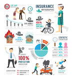 Insurance Template Design Infographic . Concept Vector Illustrat Stock Images