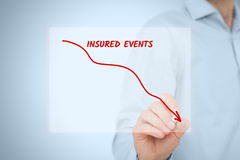 Insured events decrease Royalty Free Stock Photos