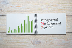 Integrated management system bar chart Royalty Free Stock Photography