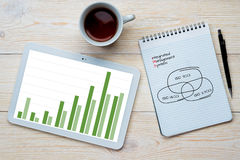 Integrated management system bar chart Royalty Free Stock Photo
