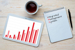 Integrated management system bar chart Stock Photography