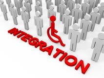 Integration vektor abbildung