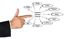 Integrierte Unternehmensplanung Stockfoto