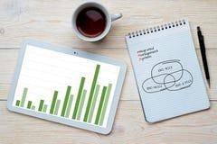 Integriertes Managementsystem-Balkendiagramm Lizenzfreies Stockfoto