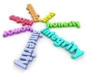 Integrität 3D fasst Ehrlichkeits-Ehrenansehen-Aufrichtigkeit ab vektor abbildung