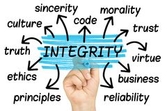 Integrity Website Word Cloud tag cloud isolated. Integrity Word Cloud or tag cloud isolated Stock Photography