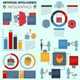 Inteligencia artificial Infographics Fotografía de archivo