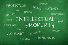 Intellectual Property Background Concept. Intellectual property word cloud chalkboard Royalty Free Stock Images