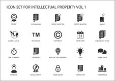 Intellectual property / IP  icon set. Concept of patents, trademark and copyright.  Stock Image