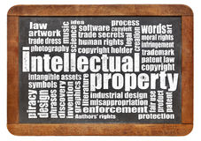 Intellectual property word cloud. On an isolated vintage blackboard Royalty Free Stock Image