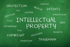 intellectuele eigendom achtergrondconcept Royalty-vrije Stock Afbeeldingen