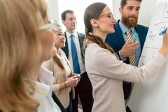 Intelligent business expert conducting a SWOT analysis during an. Side view of an intelligent female business expert conducting a SWOT analysis during an Stock Photo