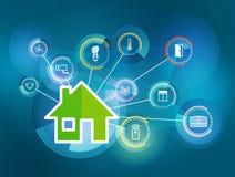 Intelligent house. Illustration of icons symbolizing the smart home Royalty Free Stock Image