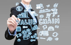Intelligente Geschäftsfrau schreibt Wertschöpfungsketteidee lizenzfreie stockfotografie