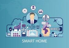 Intelligente Hausautomationsvektorillustration mit Geschäftsmann und Ikonen Lizenzfreies Stockbild