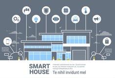 Intelligente technologie-Ikonen-Fahne Haus-Kontrollsystem-Systemschnittstelle Infographics moderne Haupt Lizenzfreies Stockbild