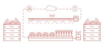 Intelligenter Bauernhof und Landwirtschaft Neue Technologien Lizenzfreie Stockfotografie