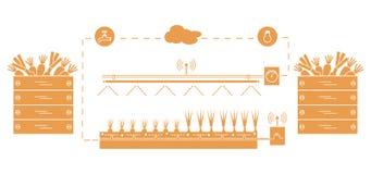 Intelligenter Bauernhof und Landwirtschaft Neue Technologien Stockfoto