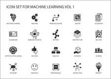 Intelligenter Lernfähigkeit- einer Maschineikonensatz lizenzfreie abbildung