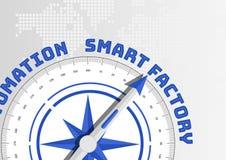 Intelligentes Fabrikkonzept mit dem Kompass, der in Richtung zum Text zeigt lizenzfreies stockfoto