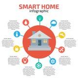 Intelligentes Haupt-Infographic Auch im corel abgehobenen Betrag lizenzfreie abbildung