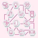 Intelligentes Haupttechnologiesystem mit zentralisierter Steuerung lizenzfreie abbildung