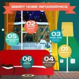 Intelligentes Haus Infographic-Konzept des intelligenten Haustechnologiesystems Stockfotografie