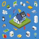 Intelligentes Haustechnologiesystem mit zentralisierter Steuerung stock abbildung