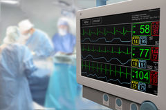 Intensive care unit ICU LCD monitor with an ongoing surgery. In background stock image