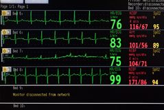 Intensive care unit monitor. Intensive care unit LCD monitor for many patients royalty free stock photos