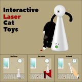 Interactive laser toy and a description of its application in pictures. Vector Stock Image